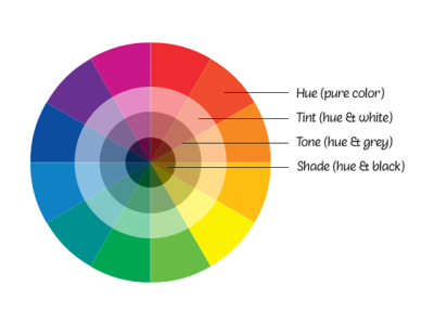 Complimentary color wheel colors
